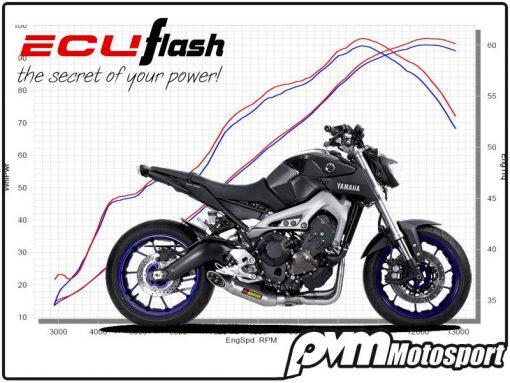 ECUflash Yamaha MT09A
