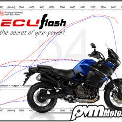 XT 1200 Z/E (14-19) Superténéré