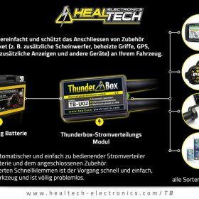 HealTech Thunderbox